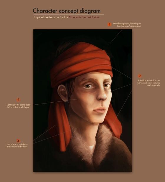 Character style diagram. Francisco Guerrero, digital. 2013.